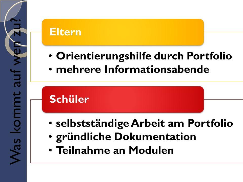 Orientierungshilfe durch Portfolio mehrere Informationsabende Eltern selbstständige Arbeit am Portfolio gründliche Dokumentation Teilnahme an Modulen Schüler Was kommt auf wen zu