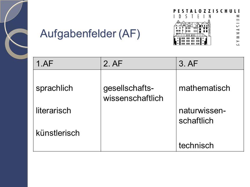 Aufgabenfelder (AF) 1.AF2. AF3.