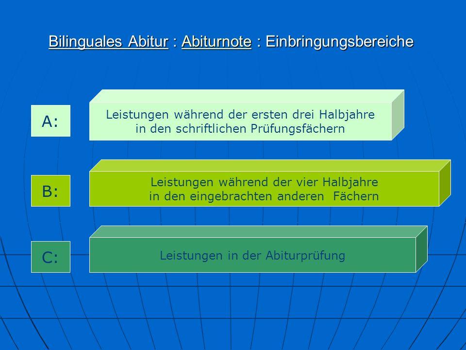 Bilinguales Abitur : Abiturnote : Einbringungsbereiche Abiturnote Leistungen während der ersten drei Halbjahre in den schriftlichen Prüfungsfächern Leistungen während der vier Halbjahre in den eingebrachten anderen Fächern Leistungen in der Abiturprüfung A: B: C: