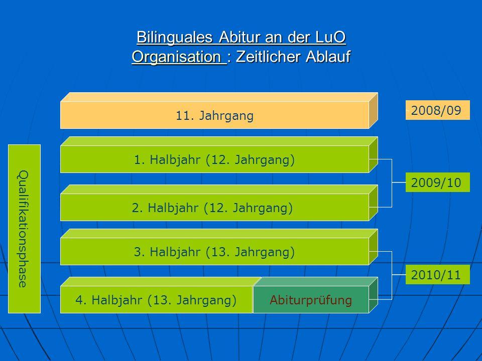 Bilinguales Abitur : Organisation : Stundentafel Organisation 111213Sprache Deutsch44/54/5 Englisch444 Französisch3/43/43/4 Musik/Kunst233 Geschichte2/333 Erdkunde/PoWi2/333 Bilingual (dt.-engl.) Mathematik44/54/5 Physik/Chemie2/333 Biologie2/333 Bilingual (dt.-engl.) Sport322 32- 35