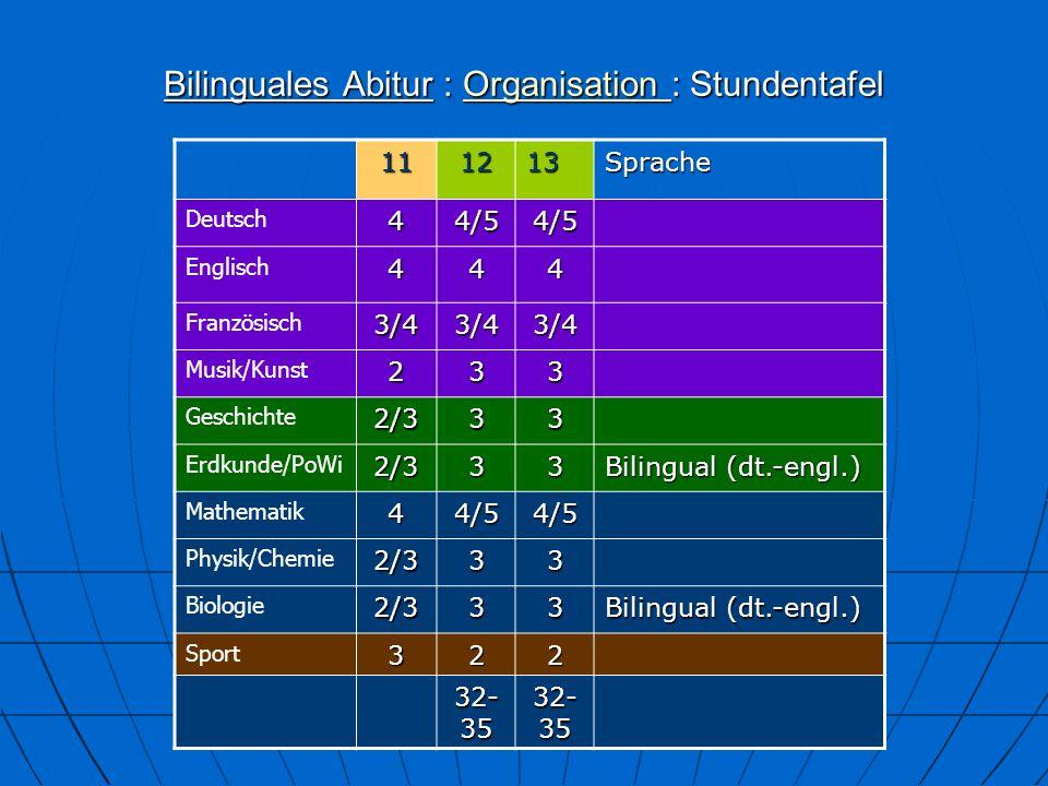 Bilinguales Abitur : Abiturnote : Einbringung der Kurse Abiturnote Fach1.