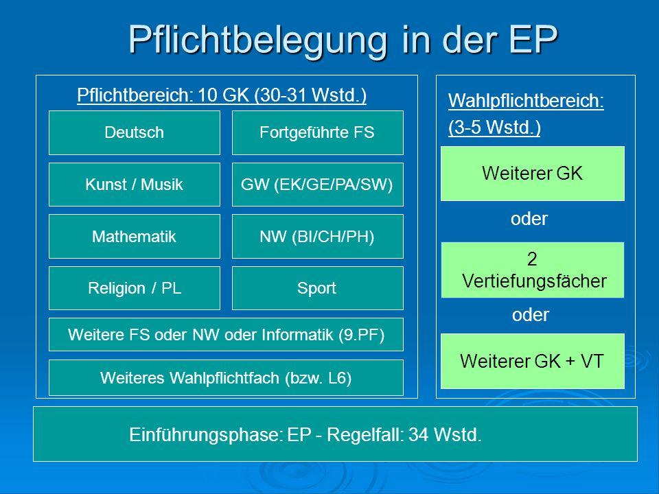 Pflichtbelegung in der EP Einführungsphase: EP - Regelfall: 34 Wstd.