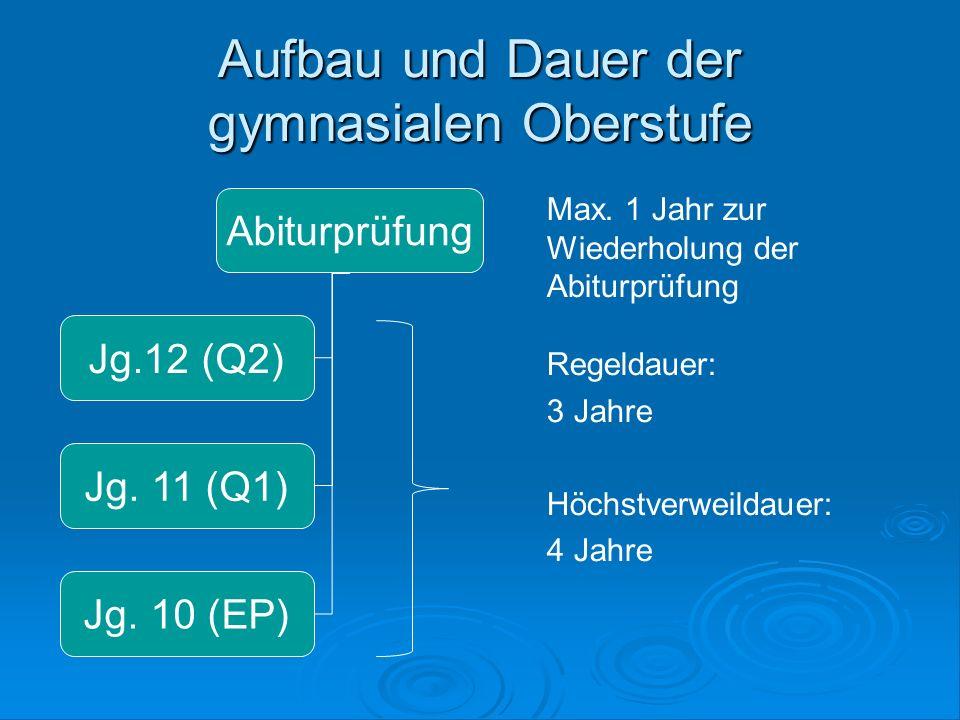Abiturprüfung Die Prüfung findet in 4 Fächern statt: -1.