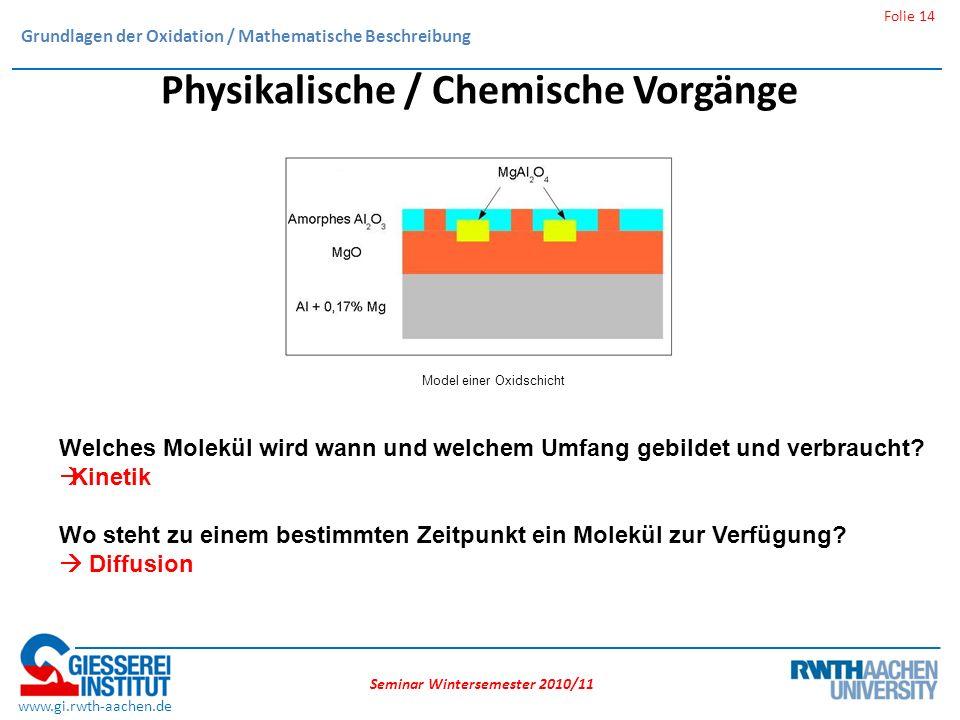 Seminar Wintersemester 2010/11 Folie 14 www.gi.rwth-aachen.de Physikalische / Chemische Vorgänge Welches Molekül wird wann und welchem Umfang gebildet und verbraucht.