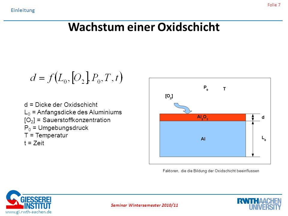 Seminar Wintersemester 2010/11 Folie 7 www.gi.rwth-aachen.de Wachstum einer Oxidschicht d = Dicke der Oxidschicht L 0 = Anfangsdicke des Aluminiums [O 2 ] = Sauerstoffkonzentration P 0 = Umgebungsdruck T = Temperatur t = Zeit Einleitung Faktoren, die die Bildung der Oxidschicht beeinflussen