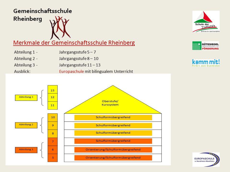 Merkmale der Gemeinschaftsschule Rheinberg Abteilung 1 -Jahrgangsstufe 5 – 7 Abteilung 2-Jahrgangsstufe 8 – 10 Abteilung 3-Jahrgangsstufe 11 – 13 Ausblick: Europaschule mit bilingualem Unterricht