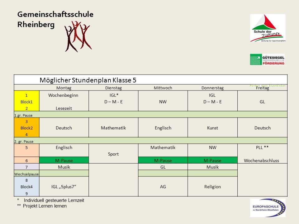 Möglicher Stundenplan Klasse 5 MontagDienstagMittwochDonnerstagFreitag 1 Wochenbeginn IGL*IGL Block1 D – M - ENWD – M - EGL 2 Lesezeit 1.gr.
