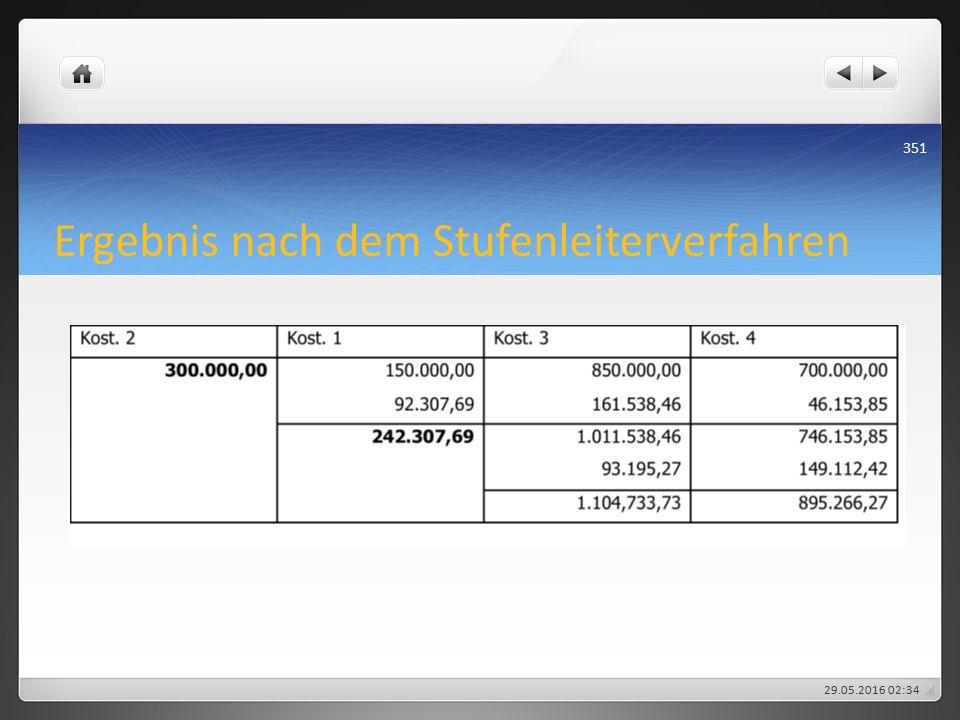 Ergebnis nach dem Stufenleiterverfahren 29.05.2016 02:38 351