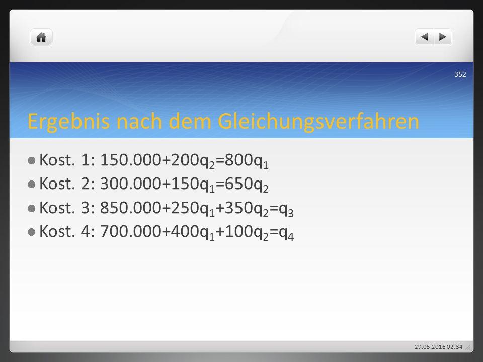 Ergebnis nach dem Gleichungsverfahren Kost.1: 150.000+200q 2 =800q 1 Kost.