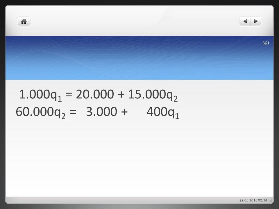 1.000q 1 = 20.000 + 15.000q 2 60.000q 2 = 3.000 + 400q 1 29.05.2016 02:38 361