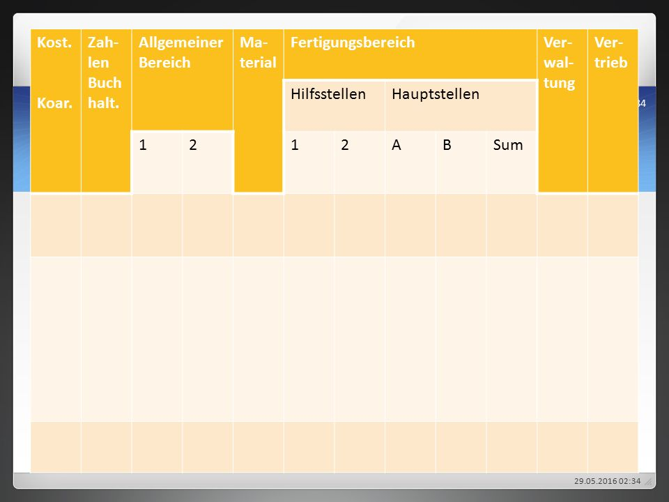 29.05.2016 02:38 284 Kost.Koar. Zah- len Buch halt.