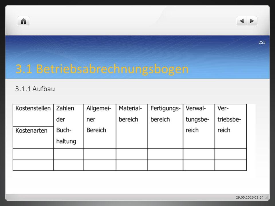 3.1 Betriebsabrechnungsbogen 3.1.1 Aufbau 29.05.2016 02:38 253