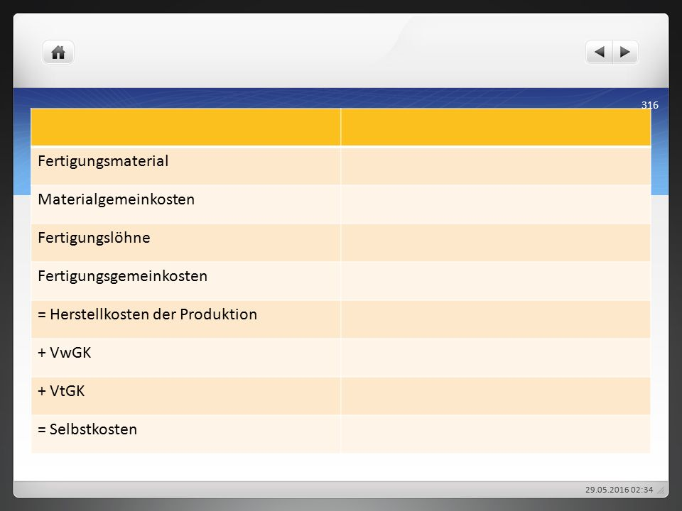 Fertigungsmaterial Materialgemeinkosten Fertigungslöhne Fertigungsgemeinkosten = Herstellkosten der Produktion + VwGK + VtGK = Selbstkosten 29.05.2016 02:38 316