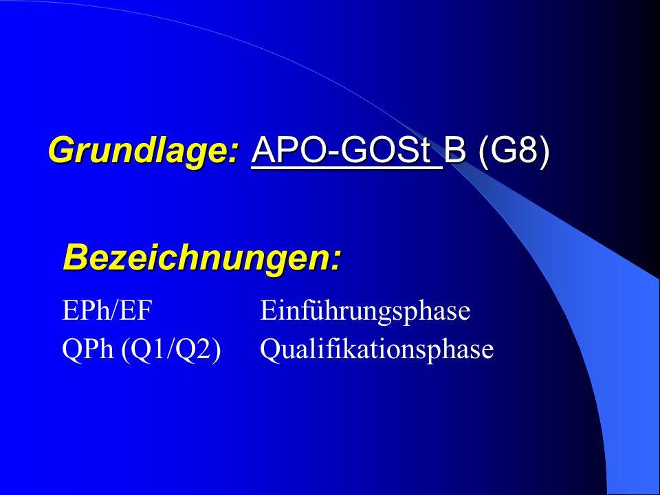Grundlage: APO-GOSt B (G8) Bezeichnungen: EPh/EFEinführungsphase QPh (Q1/Q2)Qualifikationsphase