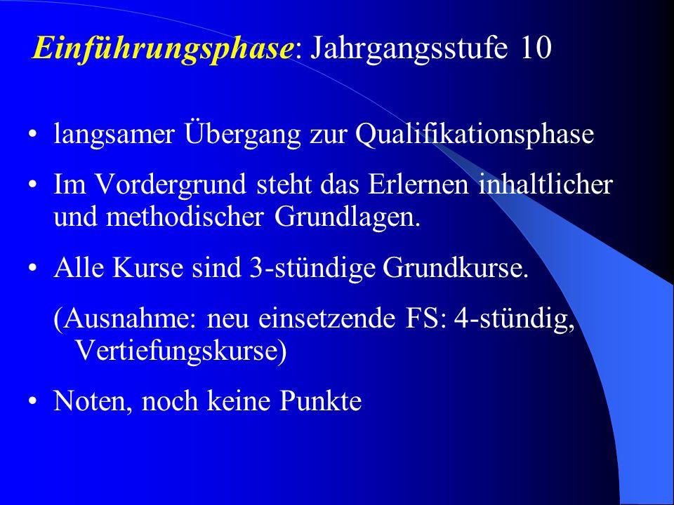 Fachhochschulreife (schulischer Teil) nach Q1/Q2 Mindestbedingungen in folgenden Fächern (2 LK / 11GK) : Deutsch Mathematik 1 fortgeführte Fremdsprache 1 Gesellschaftswissenschaft 1 Naturwissenschaft