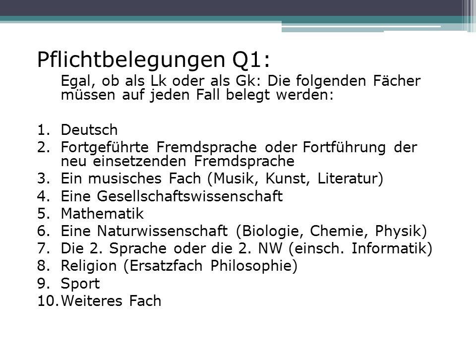 Pflichtbelegungen Q1: Egal, ob als Lk oder als Gk: Die folgenden Fächer müssen auf jeden Fall belegt werden: 1.Deutsch 2.Fortgeführte Fremdsprache oder Fortführung der neu einsetzenden Fremdsprache 3.Ein musisches Fach (Musik, Kunst, Literatur) 4.Eine Gesellschaftswissenschaft 5.Mathematik 6.Eine Naturwissenschaft (Biologie, Chemie, Physik) 7.Die 2.