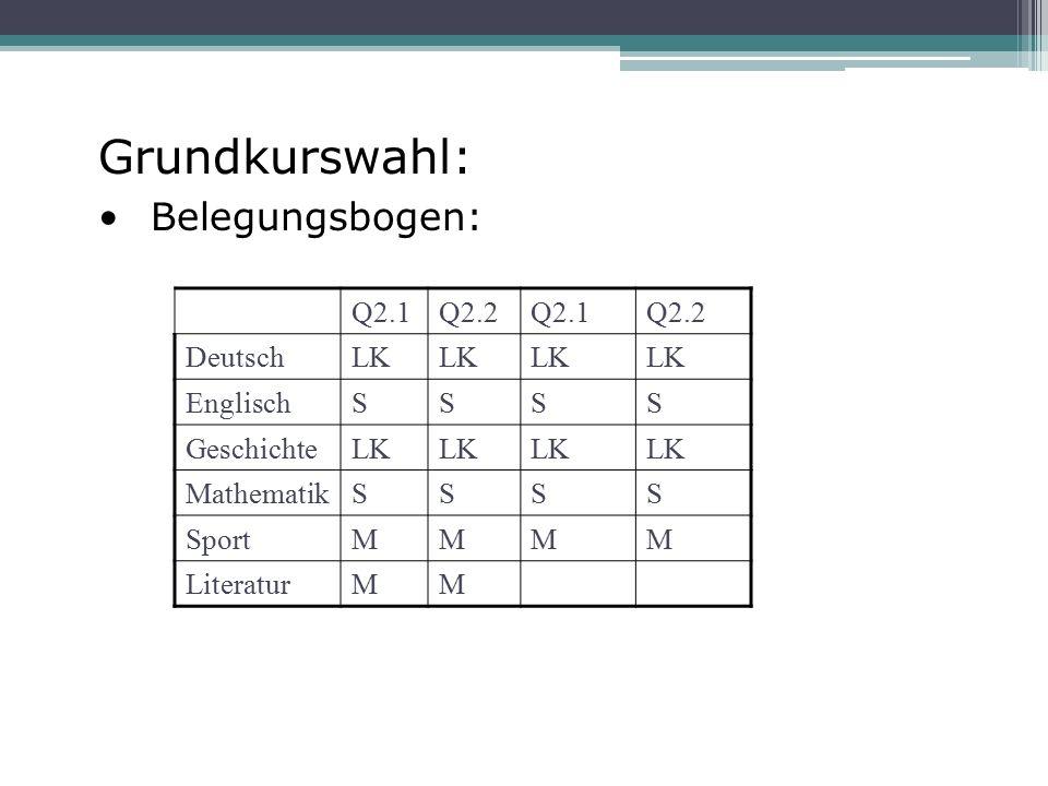 Grundkurswahl: Belegungsbogen: Q2.1Q2.2Q2.1Q2.2 DeutschLK EnglischSSSS GeschichteLK MathematikSSSS SportMMMM LiteraturMM
