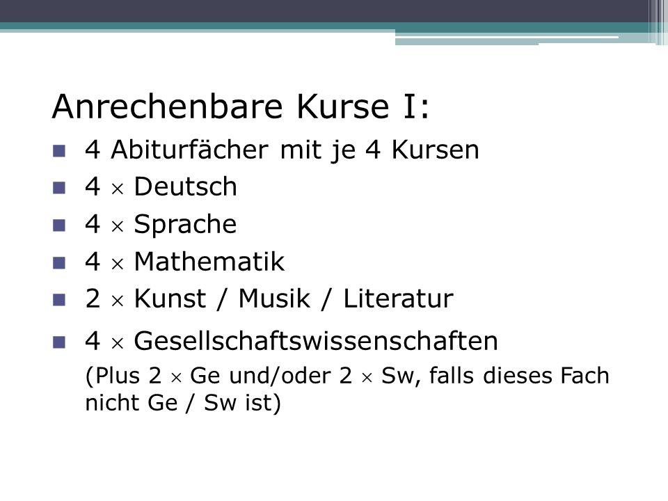 Anrechenbare Kurse I: 4 Abiturfächer mit je 4 Kursen 4  Deutsch 4  Sprache 4  Mathematik 2  Kunst / Musik / Literatur 4  Gesellschaftswissenschaften (Plus 2  Ge und/oder 2  Sw, falls dieses Fach nicht Ge / Sw ist)