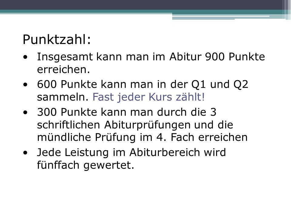 Punktzahl: Insgesamt kann man im Abitur 900 Punkte erreichen.