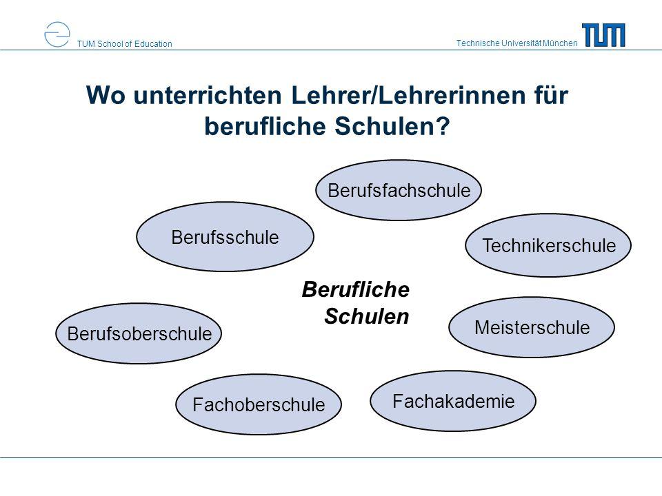 Technische Universität München TUM School of Education Wo unterrichten Lehrer/Lehrerinnen für berufliche Schulen.