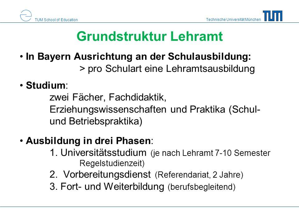 Technische Universität München TUM School of Education Grundstruktur Lehramt In Bayern Ausrichtung an der Schulausbildung: > pro Schulart eine Lehramtsausbildung Studium: zwei Fächer, Fachdidaktik, Erziehungswissenschaften und Praktika (Schul- und Betriebspraktika) Ausbildung in drei Phasen: 1.