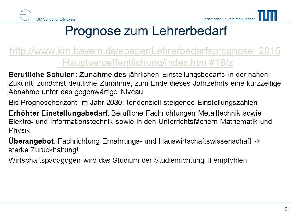 Technische Universität München TUM School of Education Prognose zum Lehrerbedarf http://www.km.bayern.de/epaper/Lehrerbedarfsprognose_2015 _Hauptveroeffentlichung/index.html#18/z Berufliche Schulen: Zunahme des jährlichen Einstellungsbedarfs in der nahen Zukunft, zunächst deutliche Zunahme, zum Ende dieses Jahrzehnts eine kurzzeitige Abnahme unter das gegenwärtige Niveau Bis Prognosehorizont im Jahr 2030: tendenziell steigende Einstellungszahlen Erhöhter Einstellungsbedarf: Berufliche Fachrichtungen Metalltechnik sowie Elektro- und Informationstechnik sowie in den Unterrichtsfächern Mathematik und Physik Überangebot: Fachrichtung Ernährungs- und Hauswirtschaftswissenschaft -> starke Zurückhaltung.