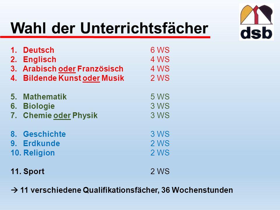 Wahl der Unterrichtsfächer 1. Deutsch6 WS 2. Englisch4 WS 3.