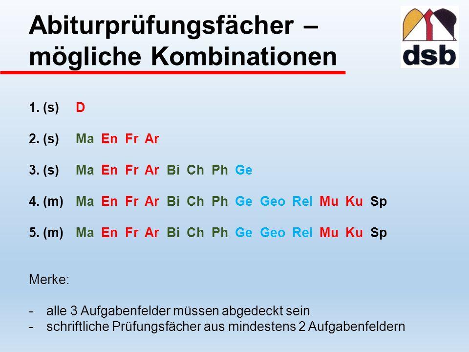 Abiturprüfungsfächer – mögliche Kombinationen 1. (s)D 2.