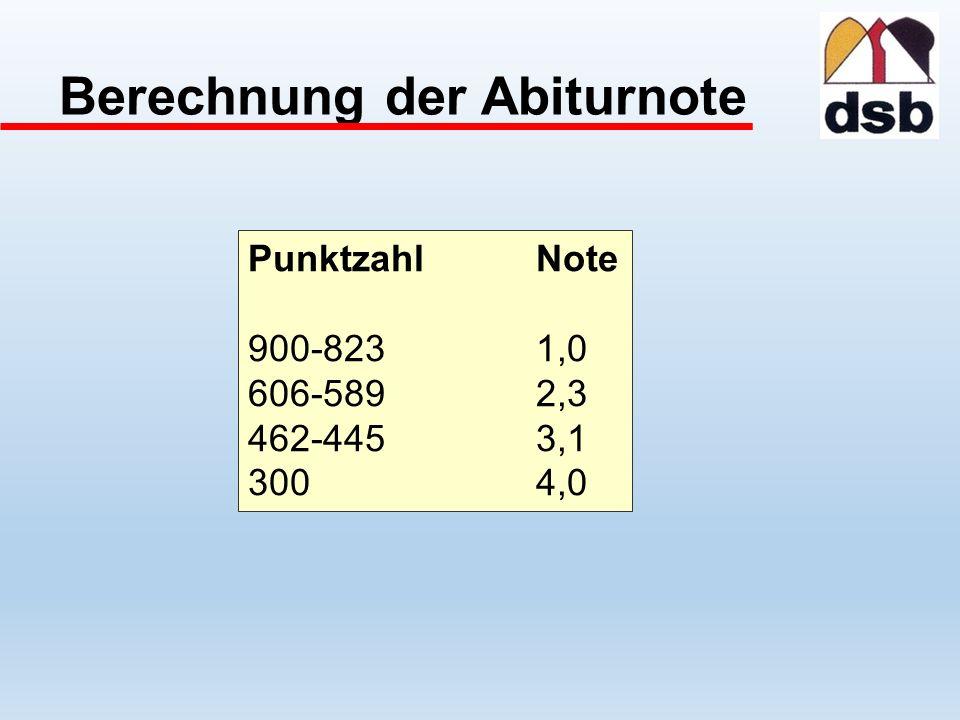 Berechnung der Abiturnote PunktzahlNote 900-8231,0 606-5892,3 462-4453,1 3004,0
