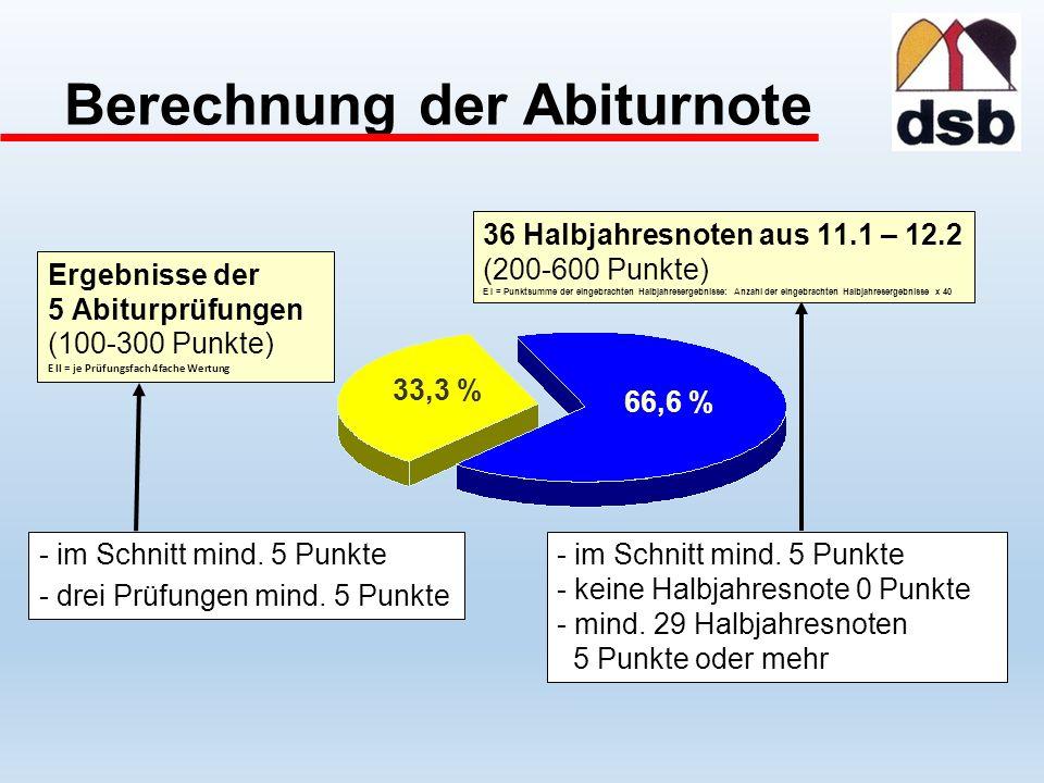 Berechnung der Abiturnote 33,3 % 66,6 % Ergebnisse der 5 Abiturprüfungen (100-300 Punkte) E II = je Prüfungsfach 4fache Wertung 36 Halbjahresnoten aus 11.1 – 12.2 (200-600 Punkte) E I = Punktsumme der eingebrachten Halbjahresergebnisse: Anzahl der eingebrachten Halbjahresergebnisse x 40 - im Schnitt mind.