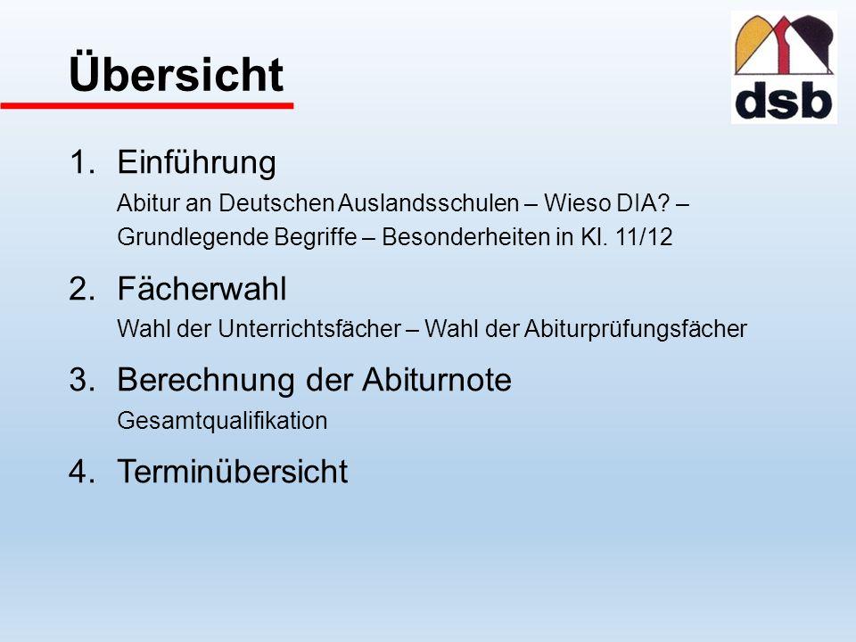 Wahl der Unterrichtsfächer 1.Deutsch6 WSsprachlich- 2.