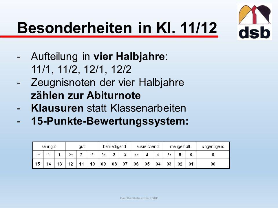 Übersicht 1.Einführung Abitur an Deutschen Auslandsschulen – Wieso DIA.