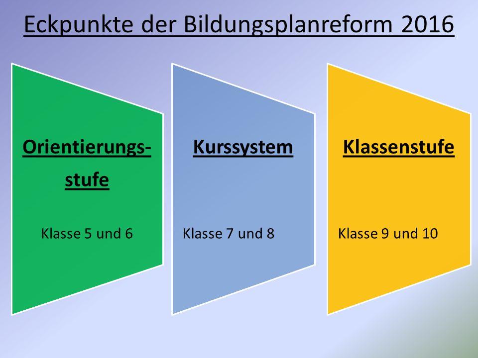 Eckpunkte der Bildungsplanreform 2016 Orientierungs- stufe Klasse 5 und 6 Kurssystem Klasse 7 und 8 Klassenstufe Klasse 9 und 10