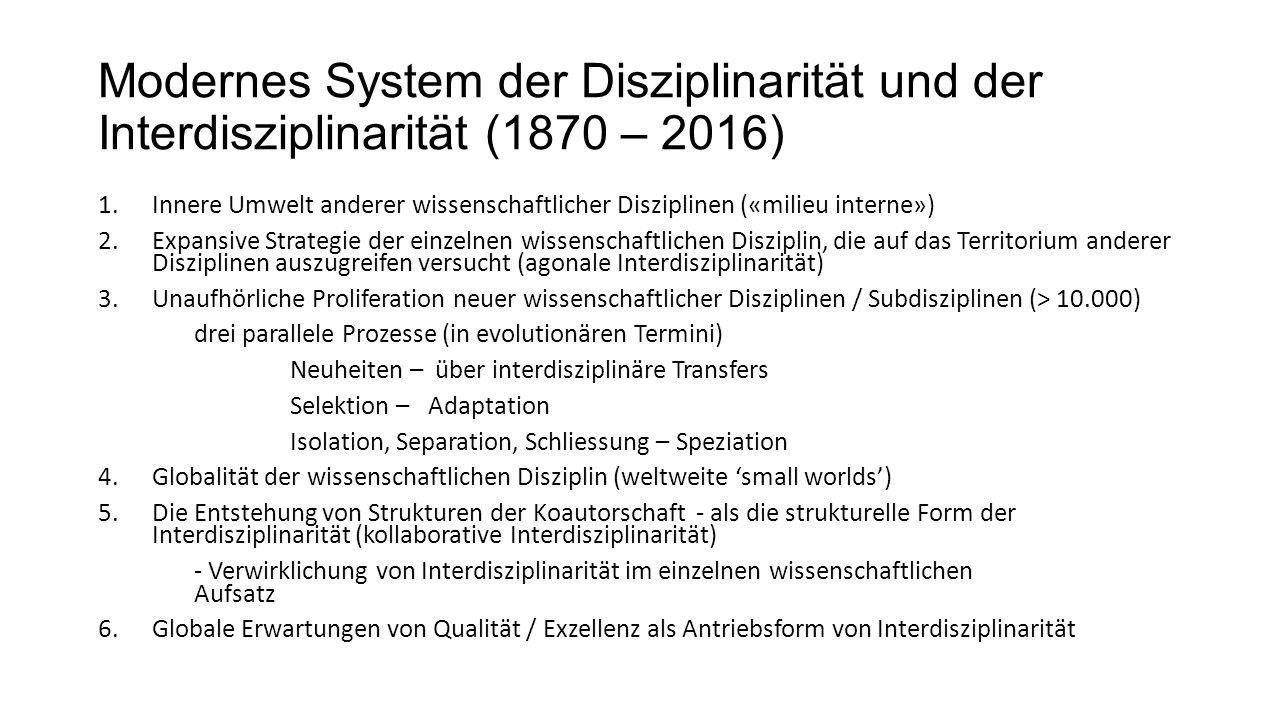 Modernes System der Disziplinarität und der Interdisziplinarität (1870 – 2016) 1.Innere Umwelt anderer wissenschaftlicher Disziplinen («milieu interne») 2.Expansive Strategie der einzelnen wissenschaftlichen Disziplin, die auf das Territorium anderer Disziplinen auszugreifen versucht (agonale Interdisziplinarität) 3.Unaufhörliche Proliferation neuer wissenschaftlicher Disziplinen / Subdisziplinen (> 10.000) drei parallele Prozesse (in evolutionären Termini) Neuheiten – über interdisziplinäre Transfers Selektion – Adaptation Isolation, Separation, Schliessung – Speziation 4.Globalität der wissenschaftlichen Disziplin (weltweite 'small worlds') 5.Die Entstehung von Strukturen der Koautorschaft - als die strukturelle Form der Interdisziplinarität (kollaborative Interdisziplinarität) - Verwirklichung von Interdisziplinarität im einzelnen wissenschaftlichen Aufsatz 6.Globale Erwartungen von Qualität / Exzellenz als Antriebsform von Interdisziplinarität