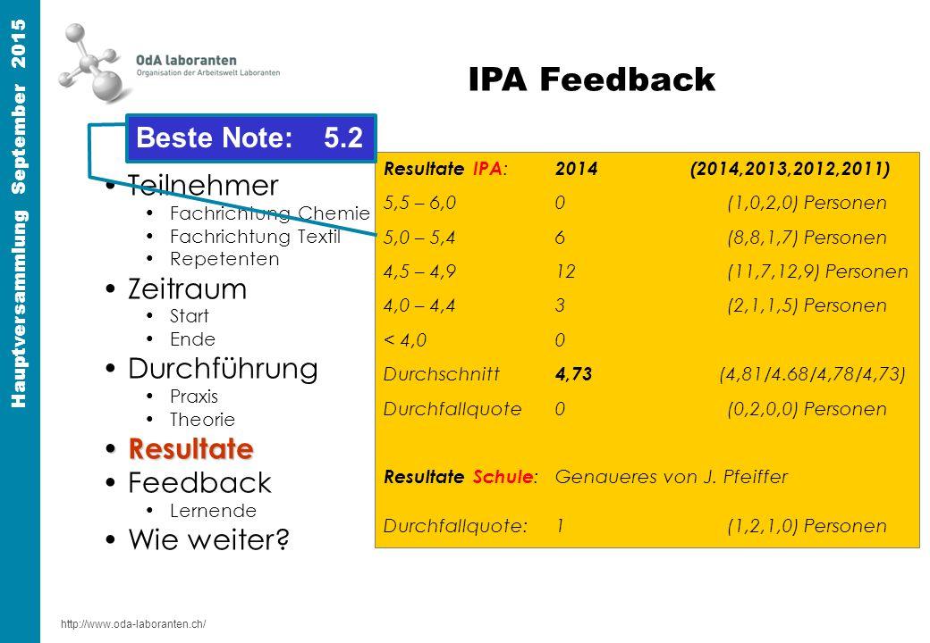 http://www.oda-laboranten.ch/ Hauptversammlung September 2015 Teilnehmer Fachrichtung Chemie Fachrichtung Textil Repetenten Zeitraum Start Ende Durchführung Praxis Theorie Resultate Resultate Feedback Lernende Wie weiter.