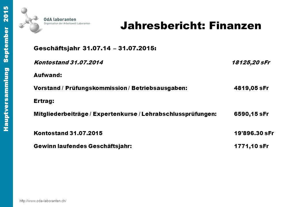 http://www.oda-laboranten.ch/ Hauptversammlung September 2015 Jahresbericht: Finanzen Geschäftsjahr 31.07.14 – 31.07.2015: Kontostand 31.07.201418125,20 sFr Aufwand: Vorstand / Prüfungskommission / Betriebsausgaben:4819,05 sFr Ertrag: Mitgliederbeiträge / Expertenkurse / Lehrabschlussprüfungen:6590,15 sFr Kontostand 31.07.201519 896.30 sFr Gewinn laufendes Geschäftsjahr:1771,10 sFr