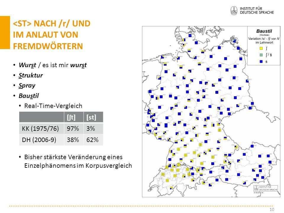 Städte (Sg. Stadt) Quantitätswechsel zwischen Sg.-Pl. (unikal im Standarddeutschen) in DAW (2009) nur /ɛː/ kodifiziert Vokalqualität bei Länge meist [