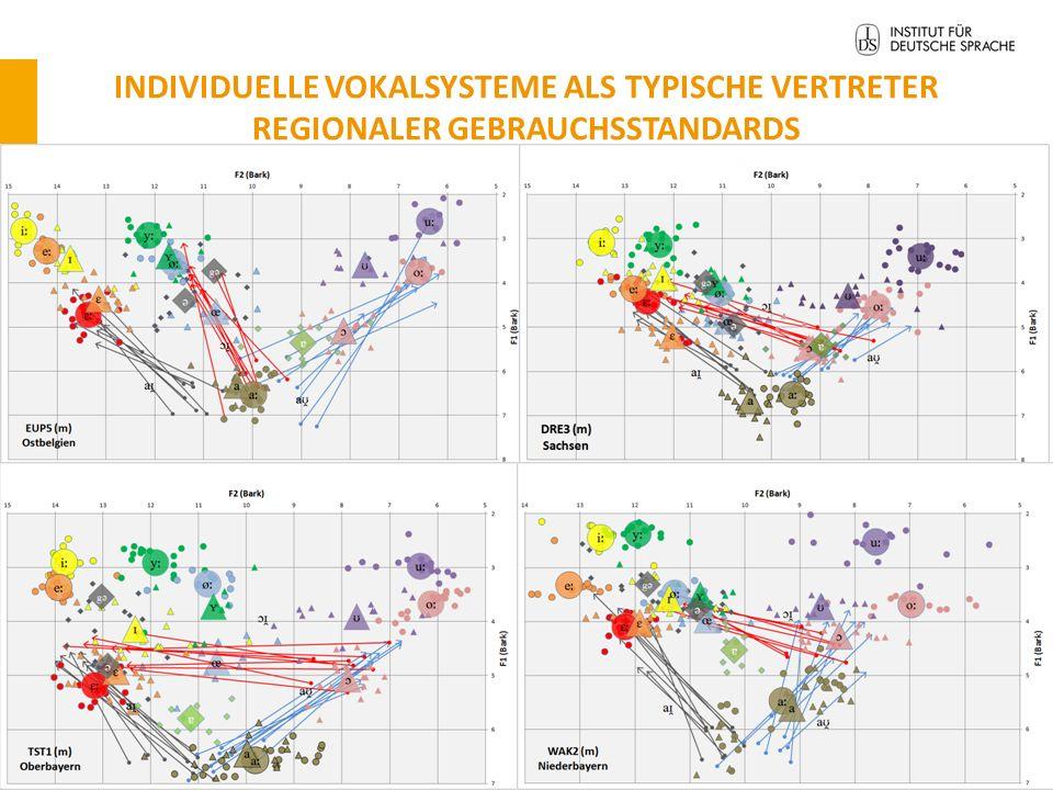 15 INDIVIDUELLE VOKALSYSTEME ALS TYPISCHE VERTRETER REGIONALER GEBRAUCHSSTANDARDS