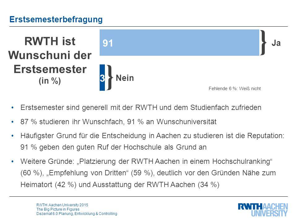 RWTH Aachen University 2015 The Big Picture in Figures Dezernat 6.0 Planung, Entwicklung & Controlling Erstsemesterbefragung Erstsemester sind generel