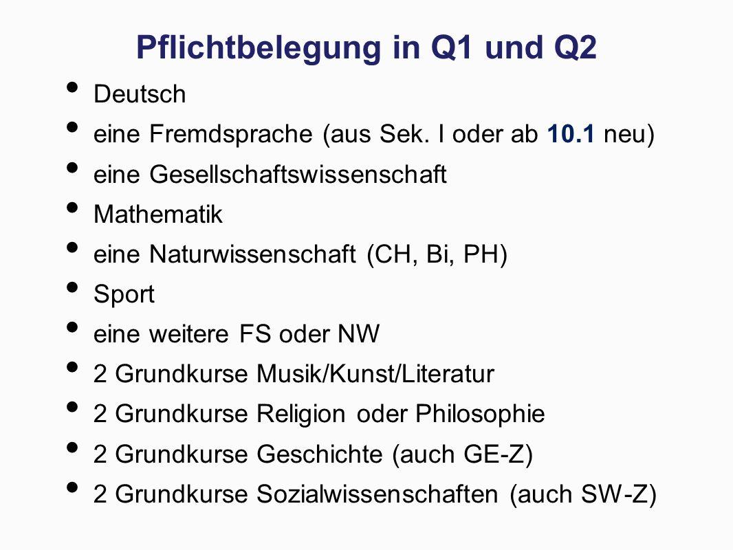 Pflichtbelegung in Q1 und Q2 Deutsch eine Fremdsprache (aus Sek. I oder ab 10.1 neu) eine Gesellschaftswissenschaft Mathematik eine Naturwissenschaft