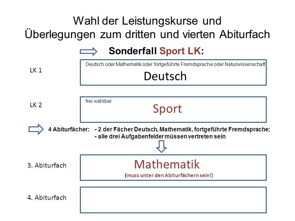 Wahl der Leistungskurse und Überlegungen zum dritten und vierten Abiturfach LK 1 LK 2 3.