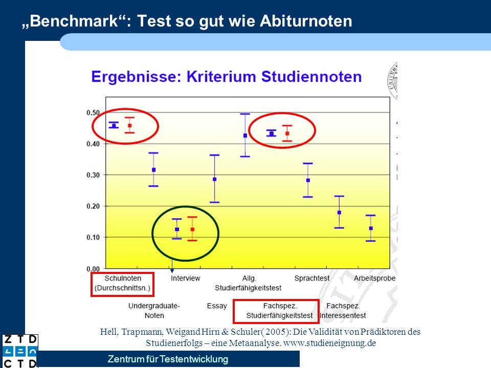 """Zentrum für Testentwicklung """"Benchmark : Test so gut wie Abiturnoten Hell, Trapmann, Weigand Hirn & Schuler( 2005): Die Validität von Prädiktoren des Studienerfolgs – eine Metaanalyse."""