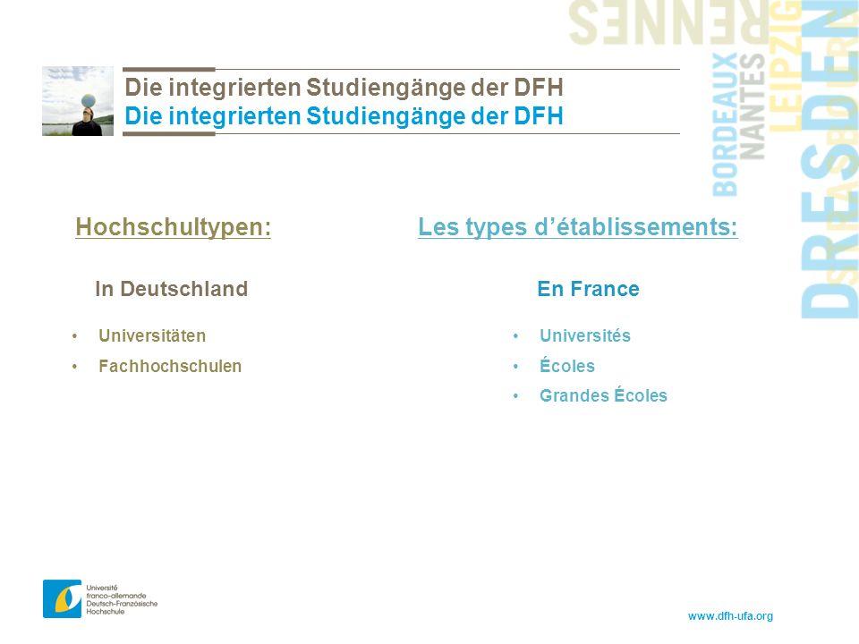 www.dfh-ufa.org Die integrierten Studiengänge der DFH In DeutschlandEn France Universités Écoles Grandes Écoles Universitäten Fachhochschulen Hochschultypen:Les types d'établissements:
