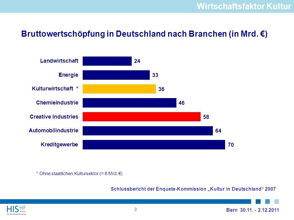 Bruttowertschöpfung in Deutschland nach Branchen (in Mrd.