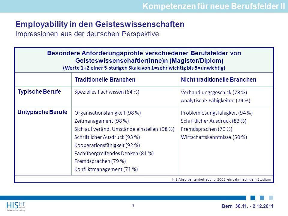 Vielen Dank für Ihre Aufmerksamkeit.Karl-Heinz Minks Mail: minks@his.de www.his.de Bern 30.11.