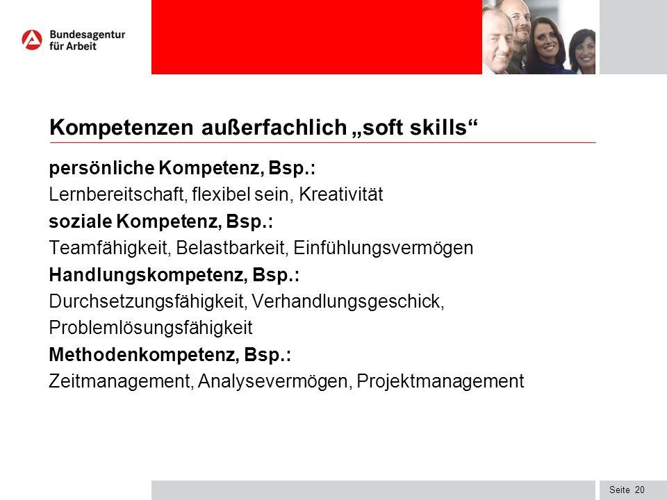 """Seite20 Kompetenzen außerfachlich """"soft skills persönliche Kompetenz, Bsp.: Lernbereitschaft, flexibel sein, Kreativität soziale Kompetenz, Bsp.: Teamfähigkeit, Belastbarkeit, Einfühlungsvermögen Handlungskompetenz, Bsp.: Durchsetzungsfähigkeit, Verhandlungsgeschick, Problemlösungsfähigkeit Methodenkompetenz, Bsp.: Zeitmanagement, Analysevermögen, Projektmanagement"""