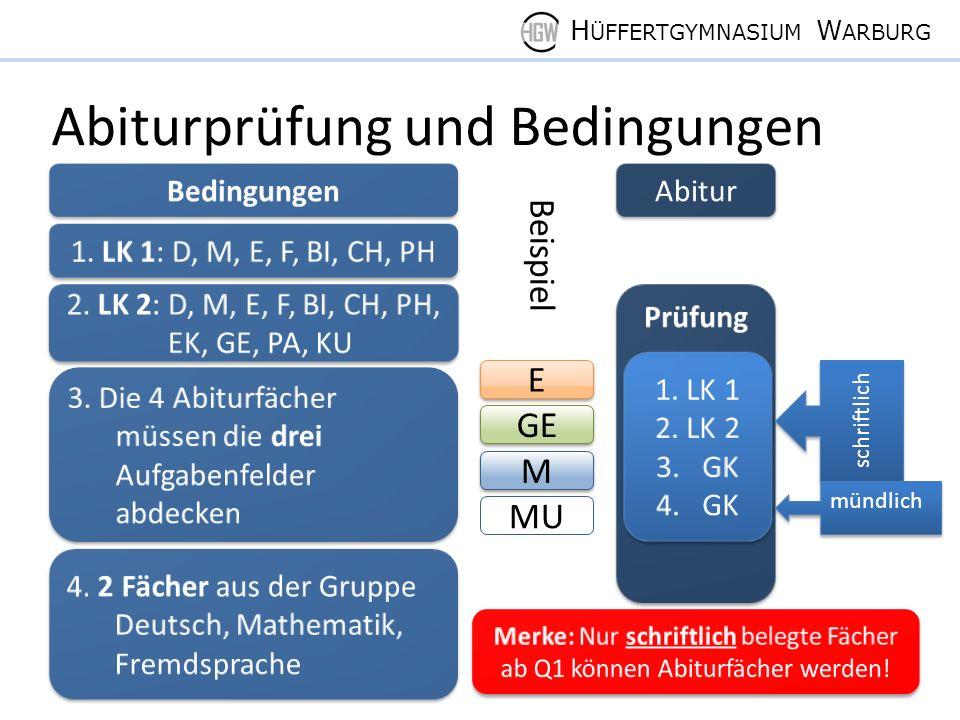 H ÜFFERTGYMNASIUM W ARBURG Abiturprüfung und Bedingungen schriftlich mündlich GE E E M M MU Beispiel