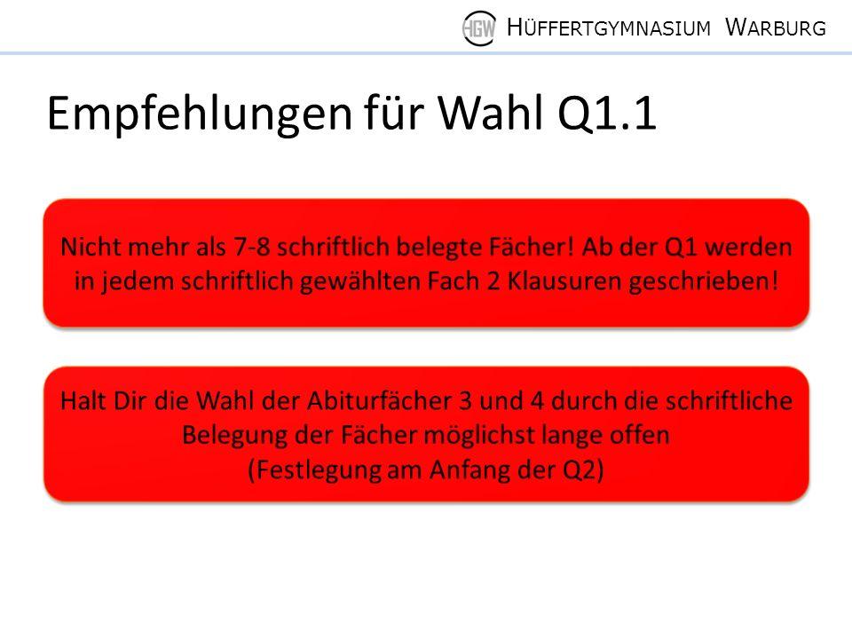 Empfehlungen für Wahl Q1.1