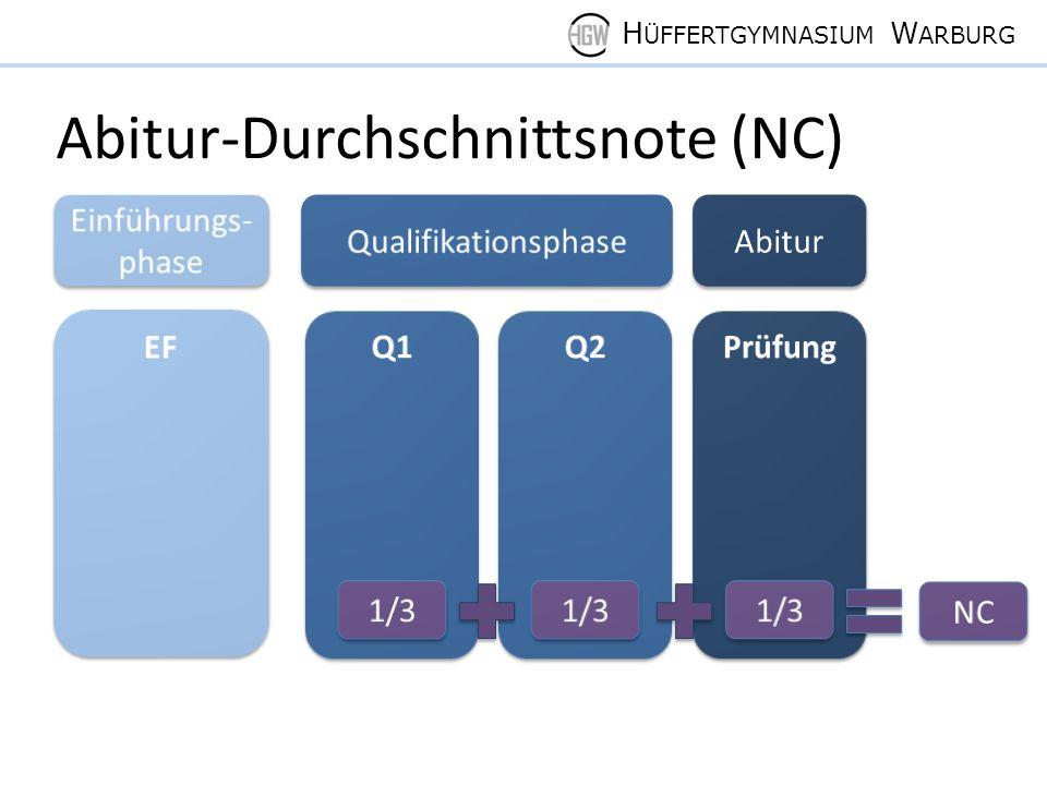 H ÜFFERTGYMNASIUM W ARBURG Abitur-Durchschnittsnote (NC)