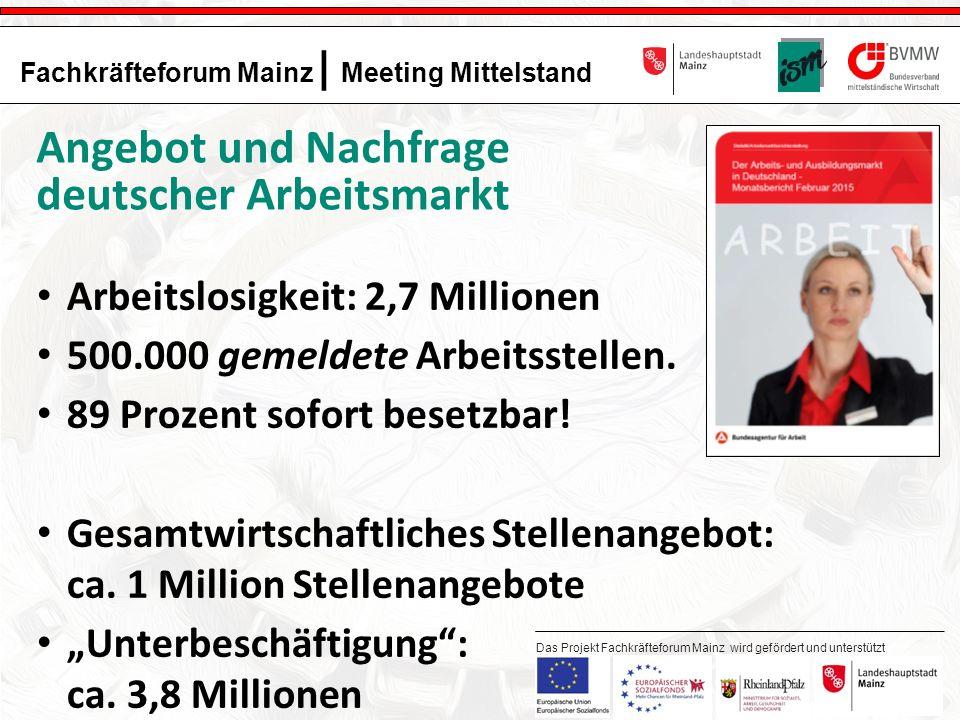3 Fachkräfteforum Mainz | Meeting Mittelstand Das Projekt Fachkräfteforum Mainz wird gefördert und unterstützt durch: Angebot und Nachfrage deutscher Arbeitsmarkt Arbeitslosigkeit: 2,7 Millionen 500.000 gemeldete Arbeitsstellen.